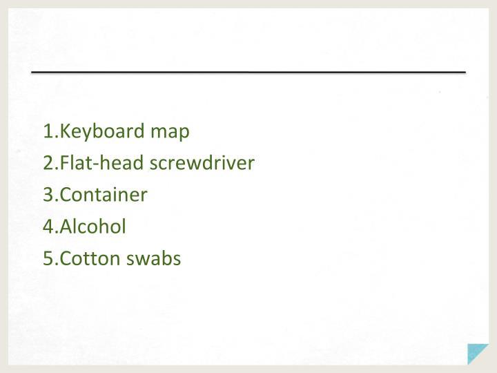 1.Keyboard map