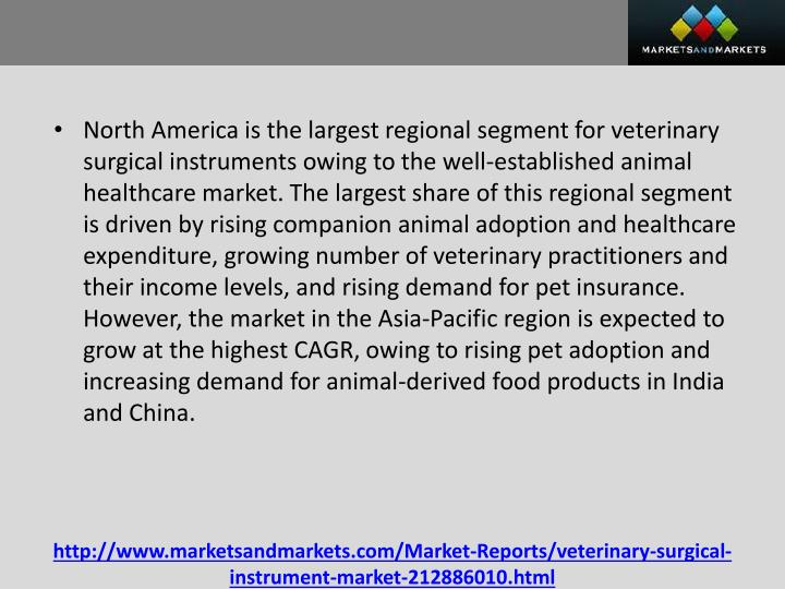 North America is the largest regional segment for veterinary surgical instruments owing to the well-established animal healthcare market. The largest share of this regional segment is driven by rising companion animal adoption and healthcare expenditure, growing number of veterinary practitioners and their income levels, and rising demand for pet insurance. However, the market in the Asia-Pacific region is expected to grow at the highest CAGR, owing to rising pet adoption and increasing demand for animal-derived food products in India and China.