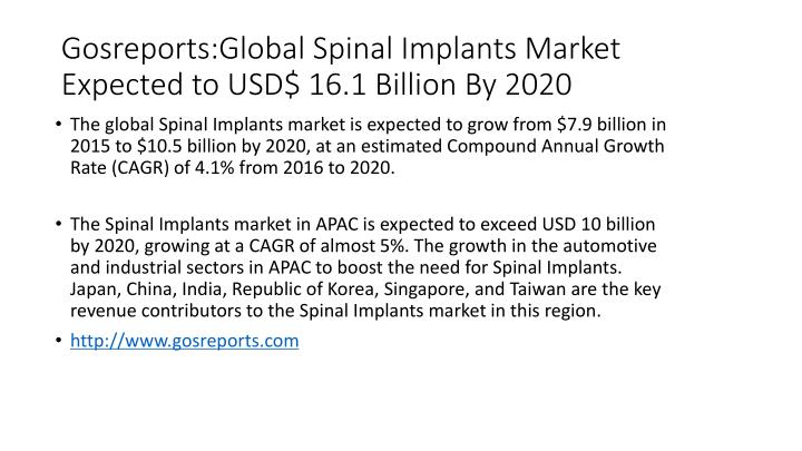 Gosreports global spinal implants market expected to usd 16 1 billion by 2020