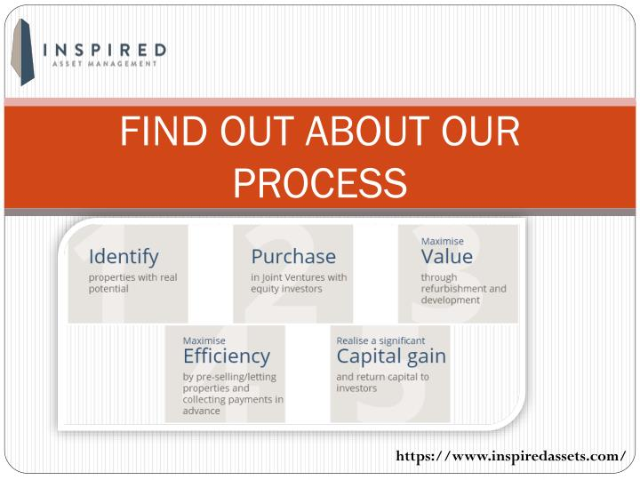 Find out about our process
