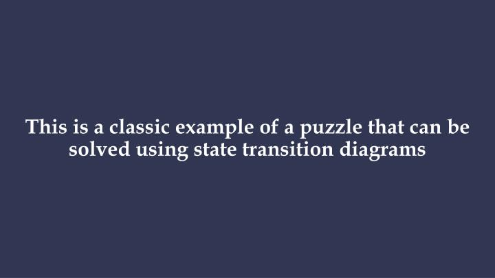 This is a classic example of a puzzle that can be solved using state transition diagrams