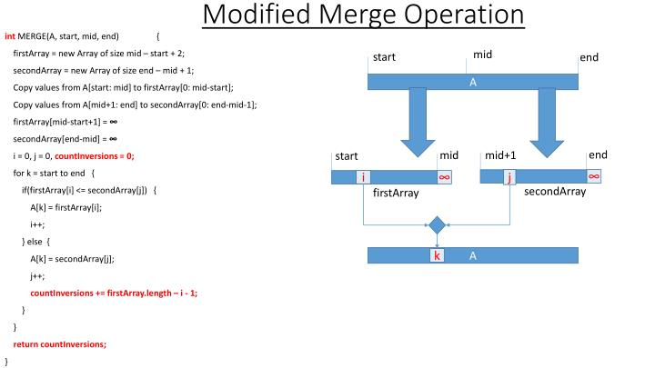Modified Merge Operation