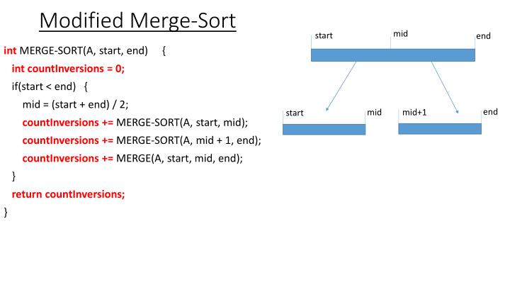 Modified Merge-Sort