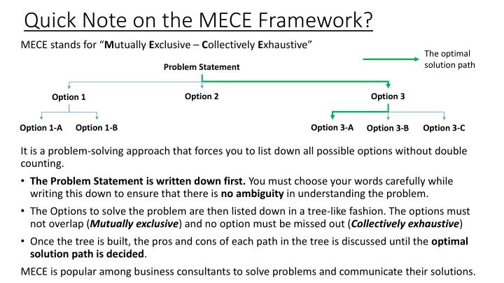 Quick note on the mece framework
