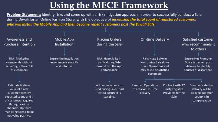 Using the MECE Framework