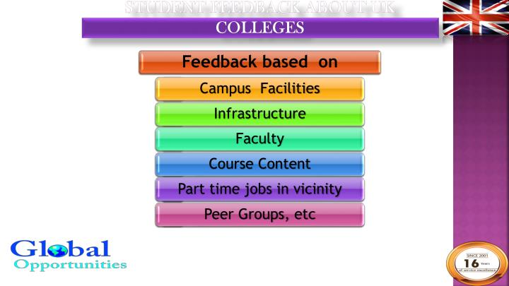 Student Feedback about UK Colleges