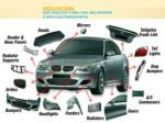 parts for cars give your car a new look and maintain it with chevynationparts