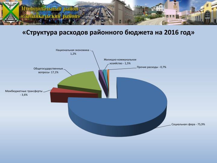 «Структура расходов районного бюджета на 2016 год»