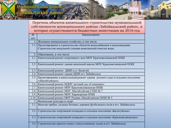 Перечень объектов капитального строительства муниципальной собственности муниципального района «Забайкальский район», в которые осуществляются бюджетные инвестиции на 2016 год