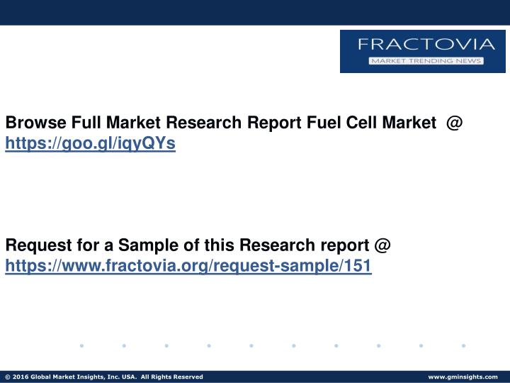 Browse Full Market Research Report
