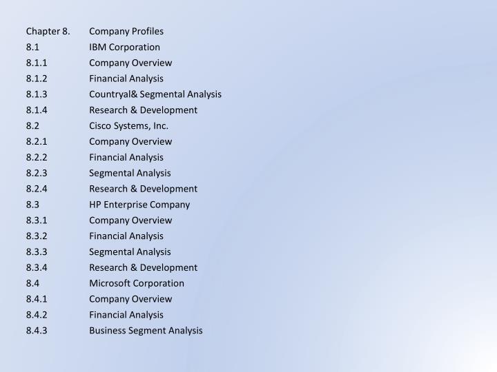 Chapter 8.Company Profiles