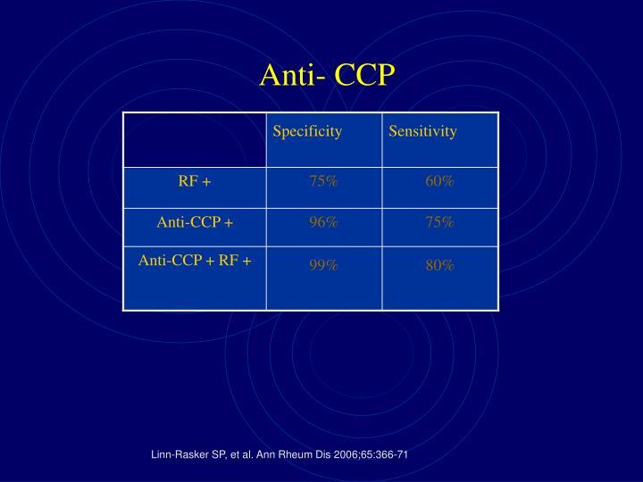 Anti- CCP