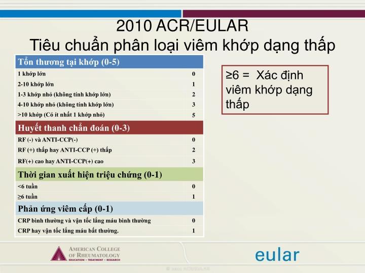 2010 ACR/EULAR