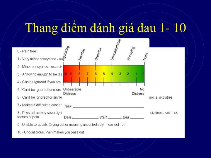 Thang điểm đánh giá đau 1- 10