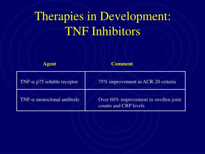 Therapies in Development: TNF Inhibitors