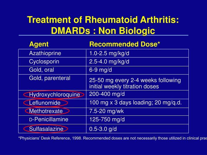 Treatment of Rheumatoid Arthritis: DMARDs : Non Biologic