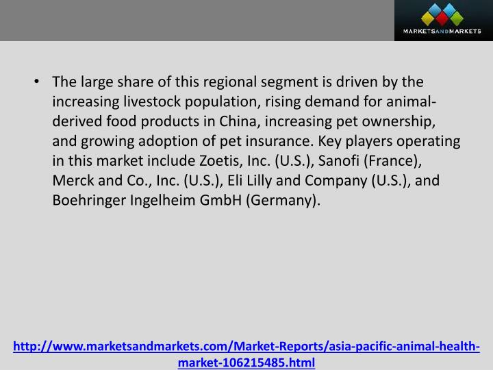 The large share of this regional segment is driven by the increasing livestock population, rising demand for animal-derived food products in China, increasing pet ownership, and growing adoption of pet insurance. Key players operating in this market include Zoetis, Inc. (U.S.), Sanofi (France), Merck and Co., Inc. (U.S.), Eli Lilly and Company (U.S.), and