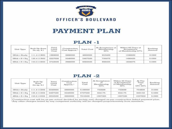 Payment Plan :