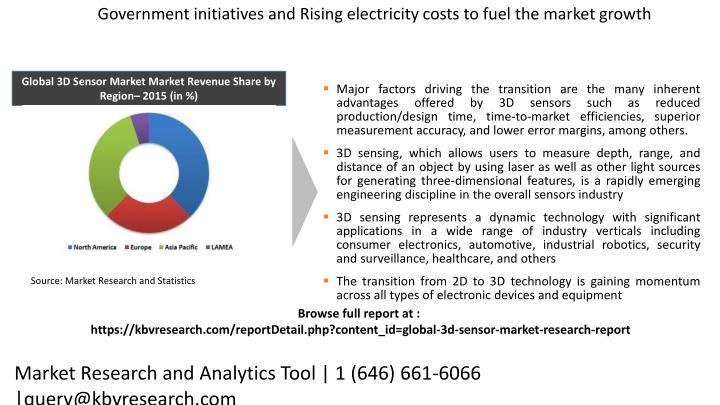 Government initiatives and Rising electricity costs to fuel the market growth