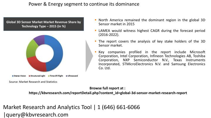 Power & Energy segment to continue its dominance