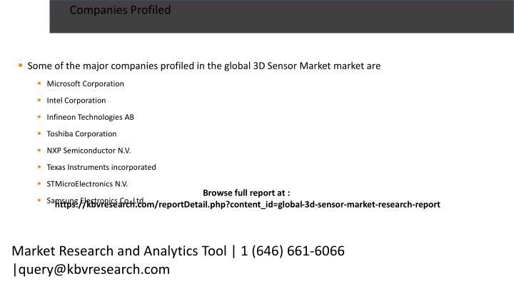 Companies Profiled