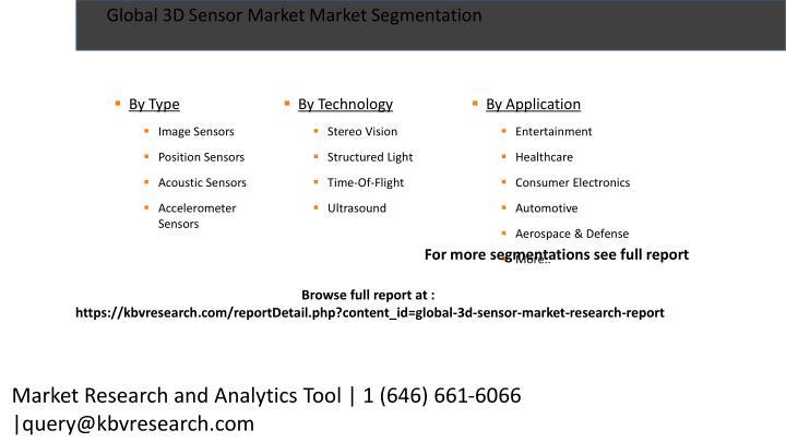 Global 3D Sensor Market Market Segmentation