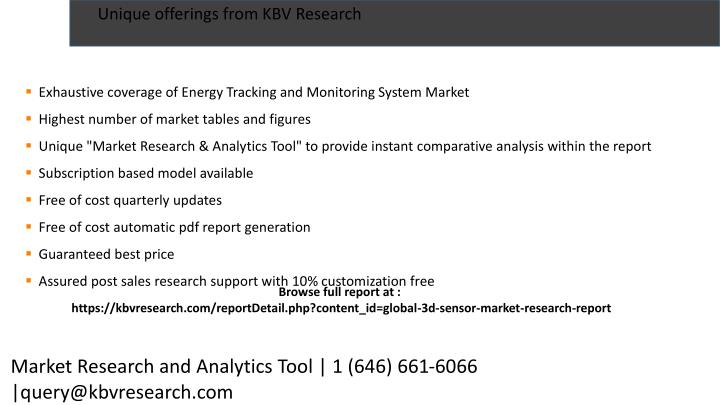 Unique offerings from KBV Research