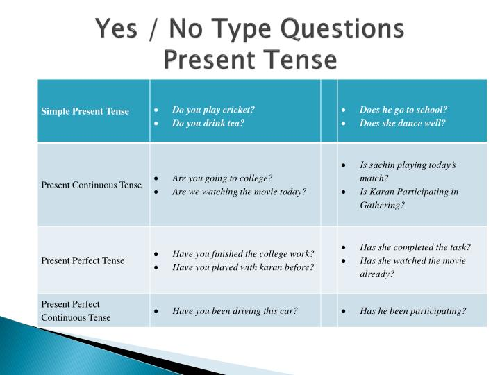 Yes no type questions present tense