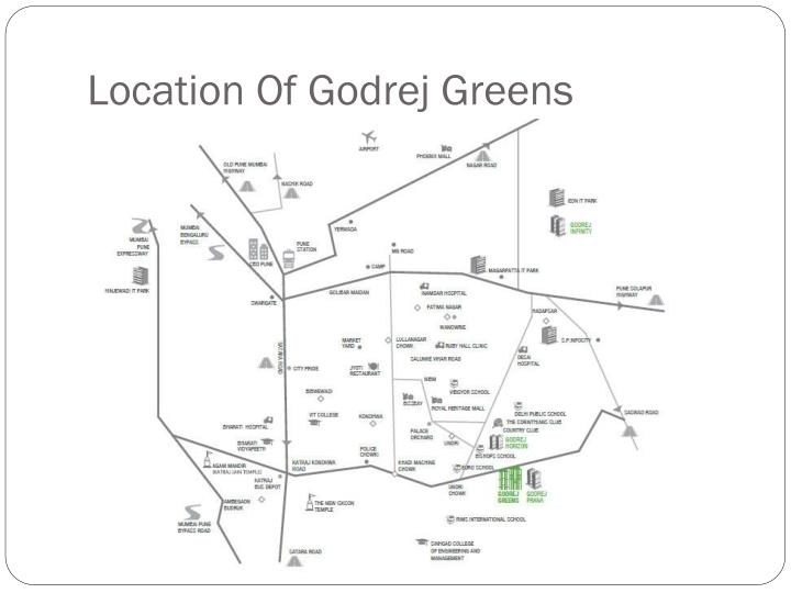 Location Of Godrej Greens