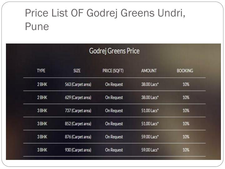 Price List OF Godrej Greens