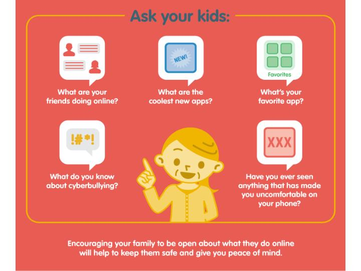 Ask your kids: