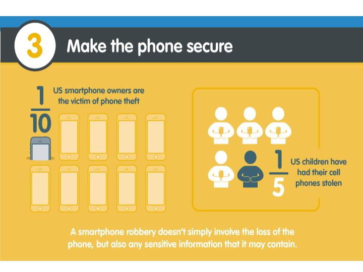 Make the phone secure