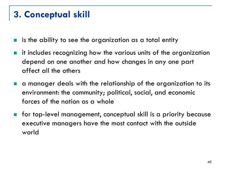 3. Conceptual skill
