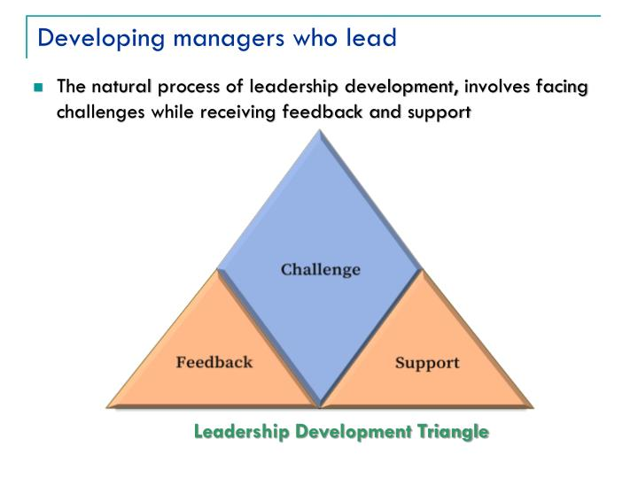 Developing managers who lead