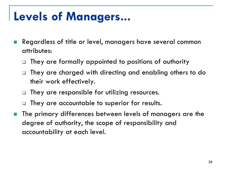 Levels of Managers...