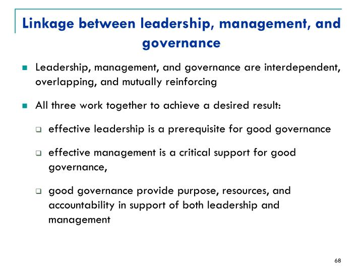 Linkage between leadership, management, and governance