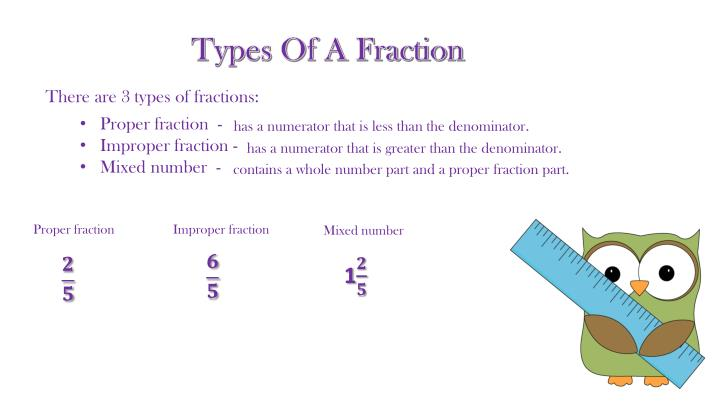 Types Of A Fraction