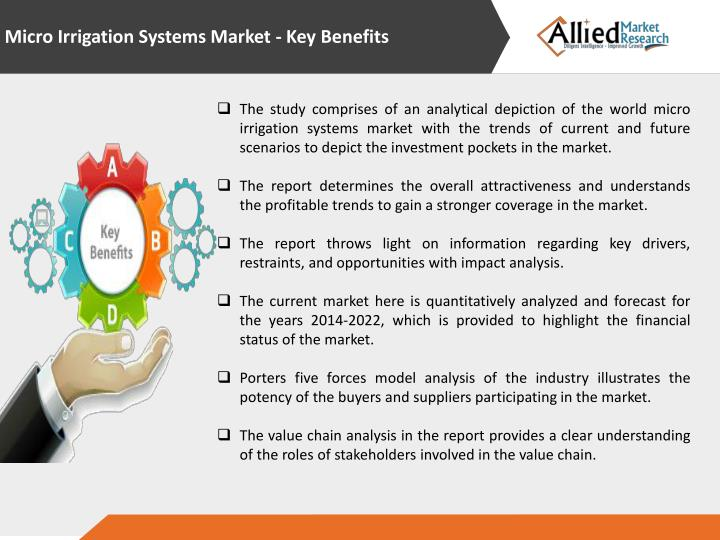 Micro Irrigation Systems Market - Key Benefits