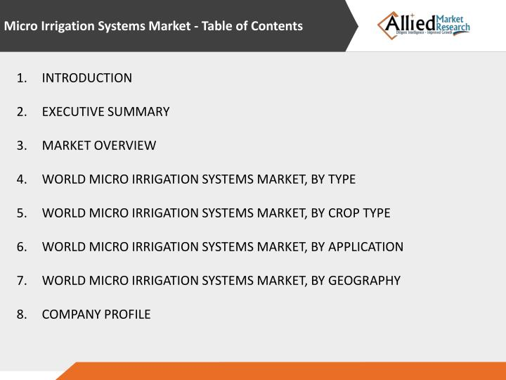 Micro Irrigation Systems Market - Table of Contents
