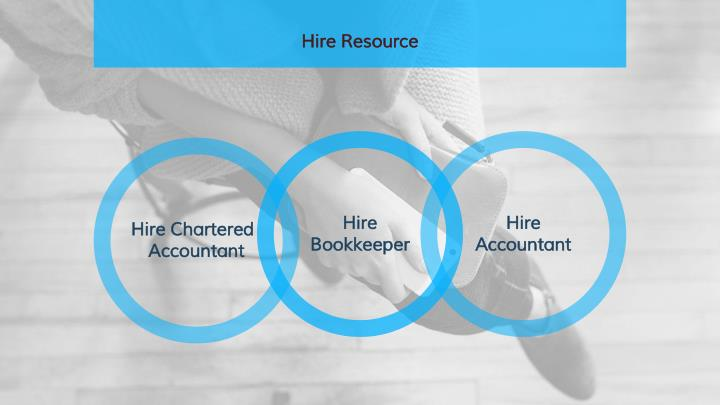 Hire Resource