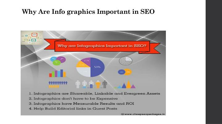 Why Are Info graphics Important in SEO