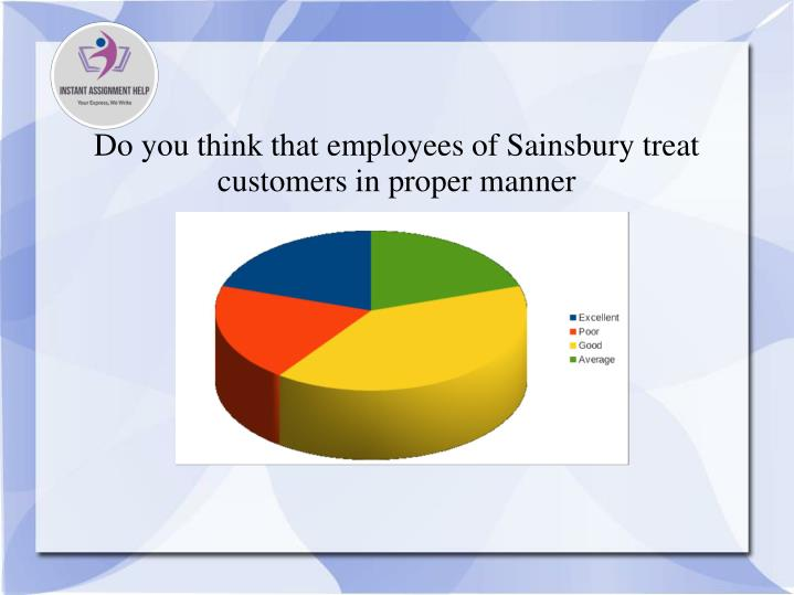 Do you think that employees of Sainsbury treat customers in proper manner