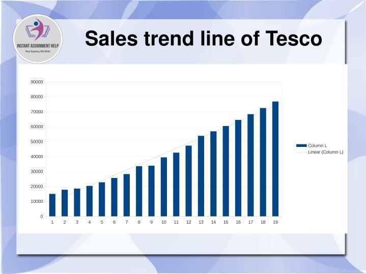Sales trend line of Tesco