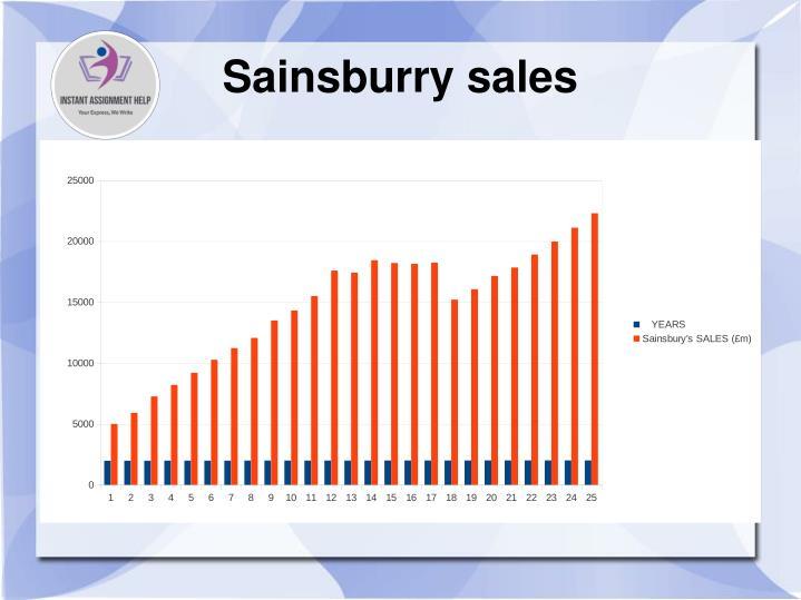 Sainsburry sales
