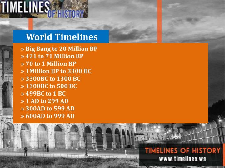 World Timelines