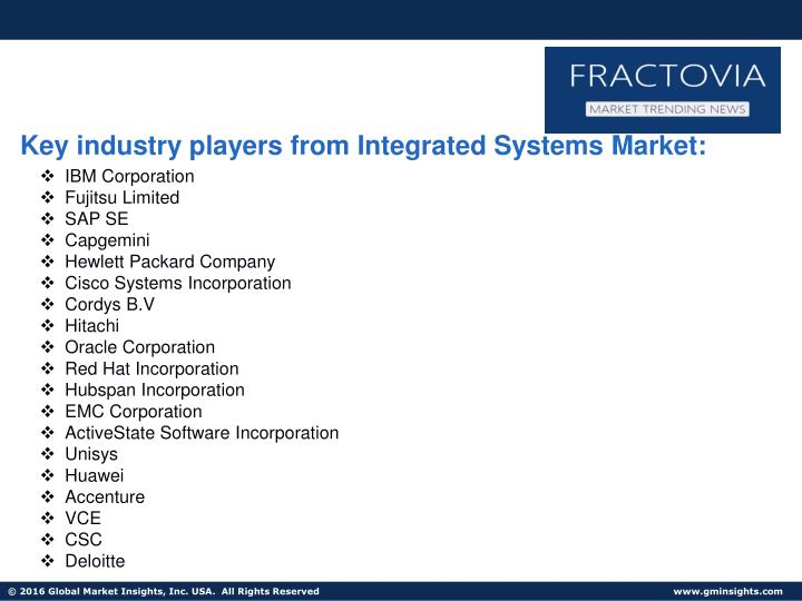 Key industry players from