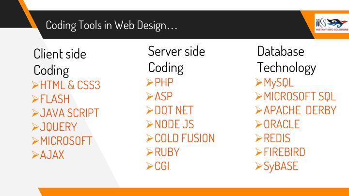 Coding Tools in Web Design…
