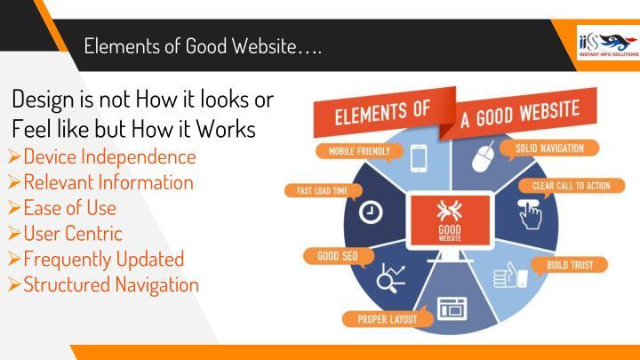 Elements of Good Website….