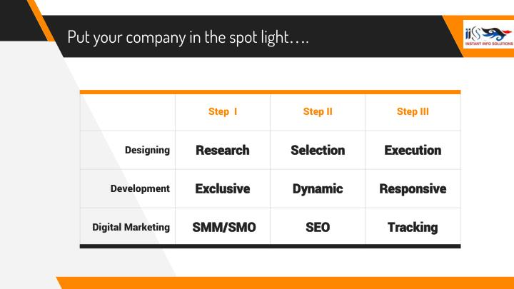 Put your company in the spot light….