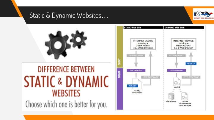 Static & Dynamic Websites…